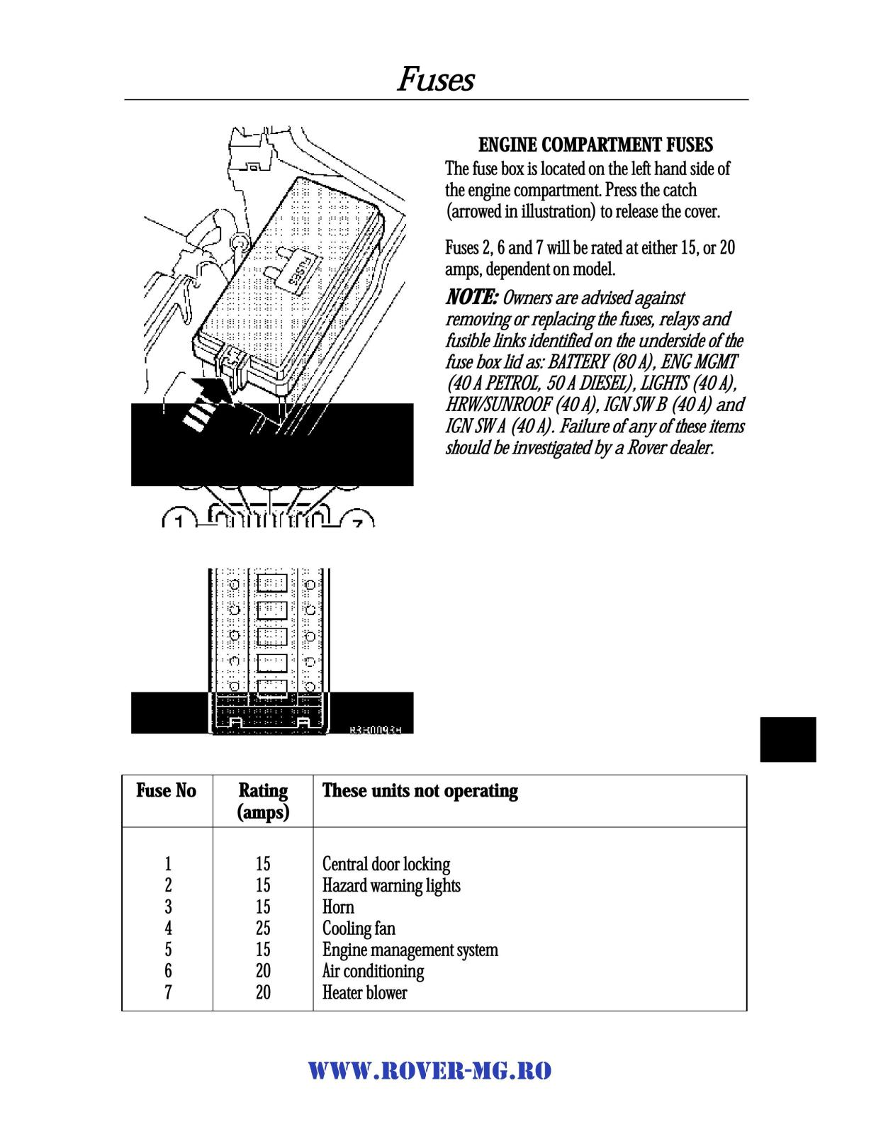 Index Of Forum 1documentatii Rovermg Rover 200 Handbook Files Res Engine Cooling Diagram Page0111 I2